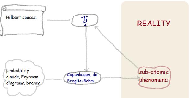 mmser-quantum-physics