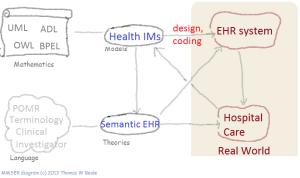 mmser-health-software