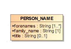 uml_person_name